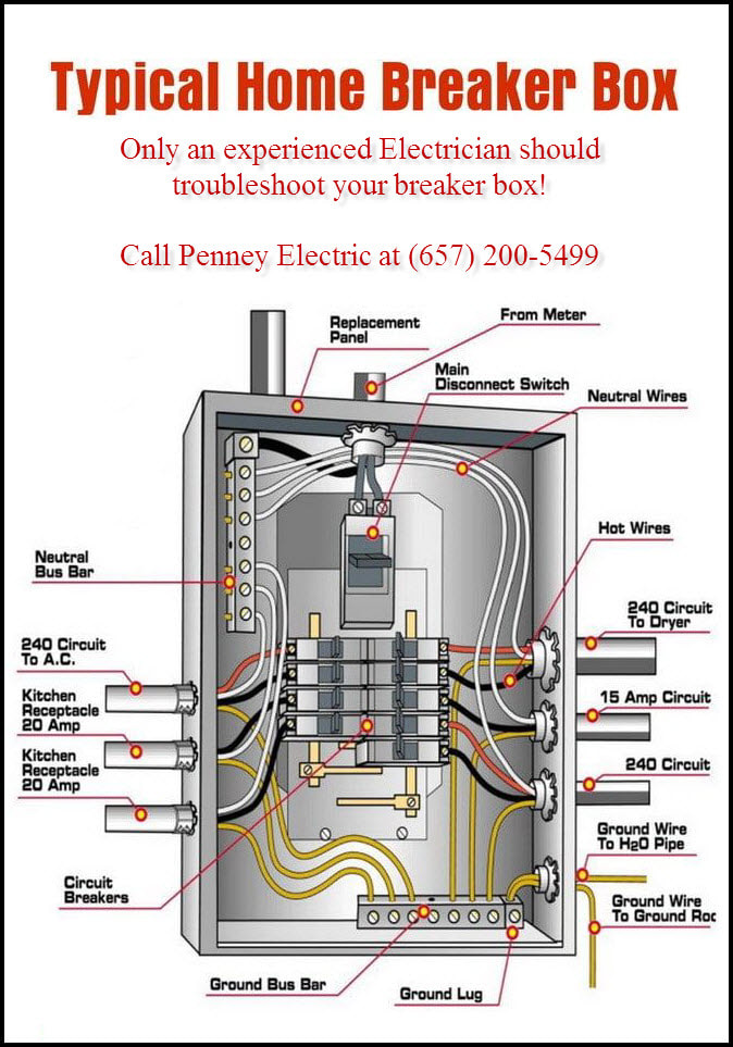 Panel Box Wiring Diagram from www.penneyelectricinc.com